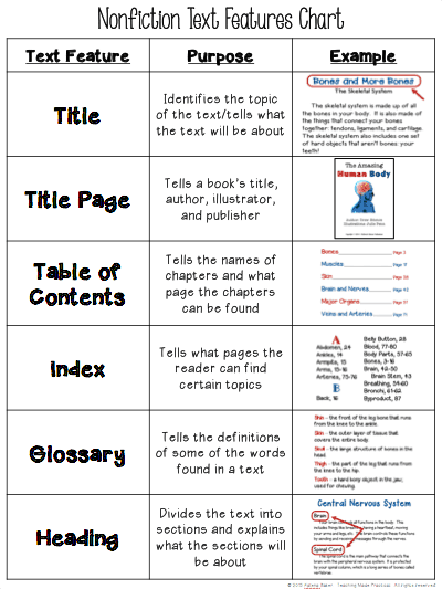Printables Text Feature Worksheet free text features chart teaching made practical tells the name purpose and gives an example of 18