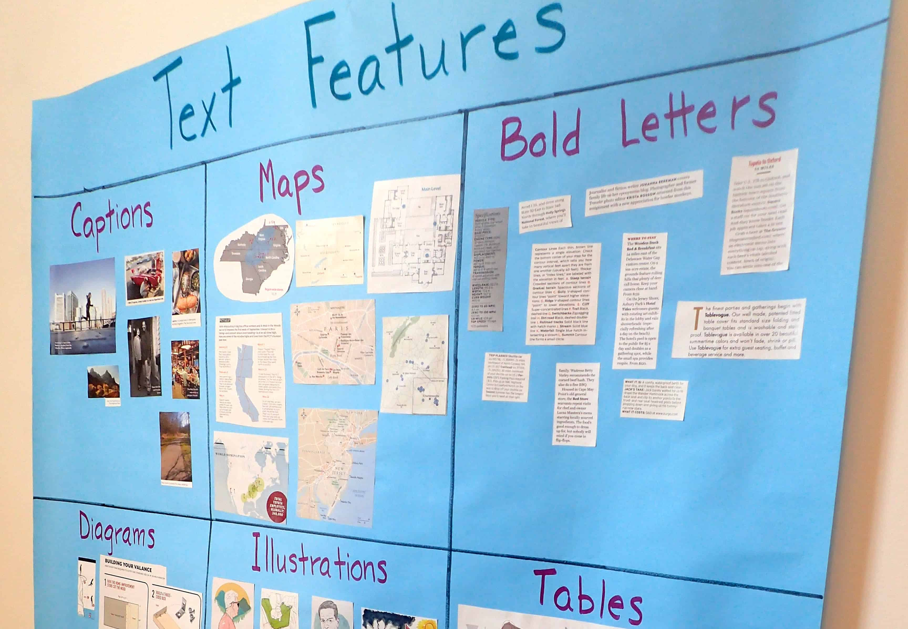 Text Features Engaging Activities Teaching Made Practical – Text Features Worksheet 3rd Grade