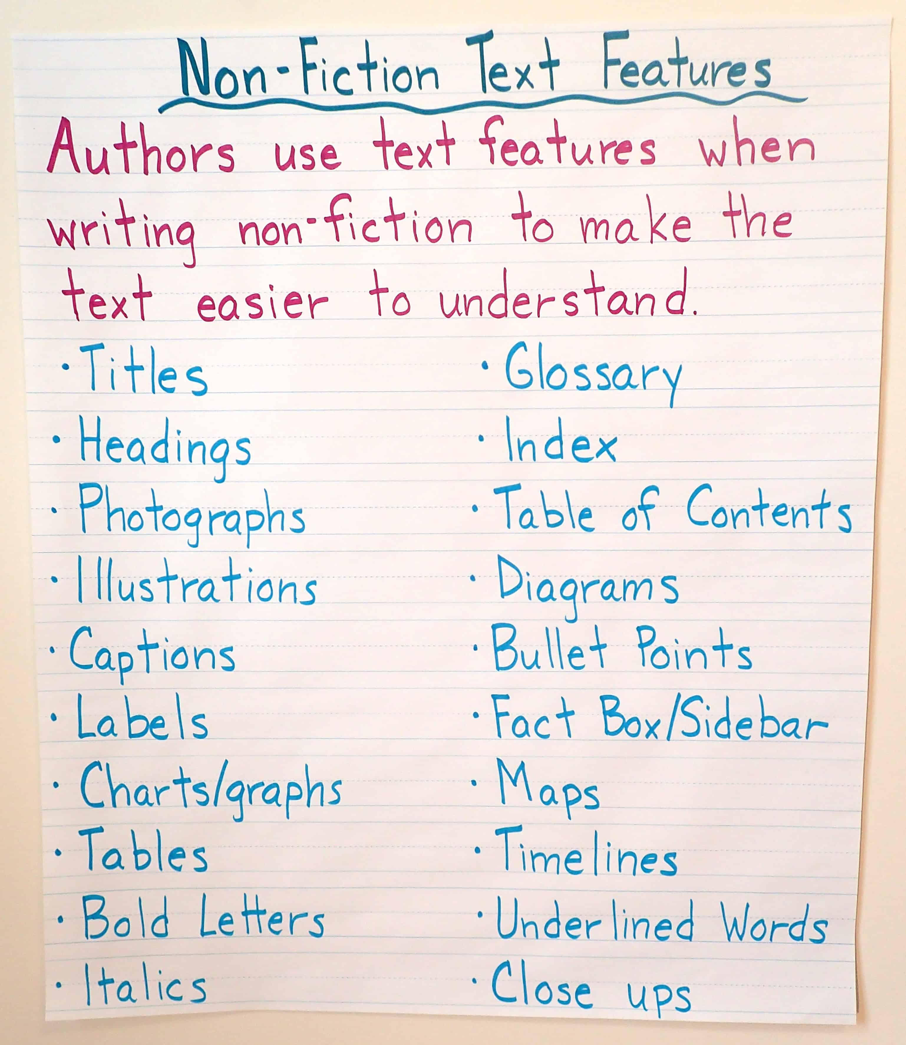Text feature anchor charts teaching made practical this anchor chart will only be beneficial to students if they are already know what the different text features look like ccuart Choice Image