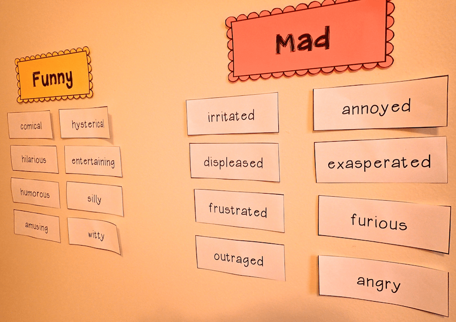 Create a character traits word wall to build students' character trait vocabulary.  Sort by synonyms.