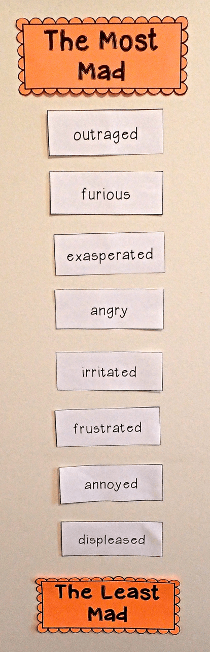 Character Traits Word Wall - Teaching Made Practical