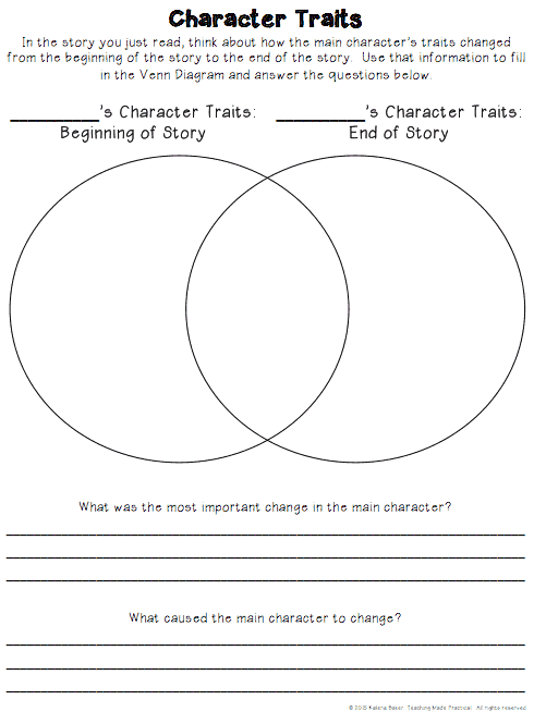 Character traits graphic organizers teaching made practical free character traits graphic organizer have students compare the character traits of a character at ccuart Images