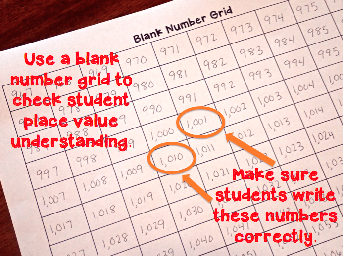 Have students count larger numbers in order to assess their place value understanding.  Do they know what comes after 1,000?  1,009?