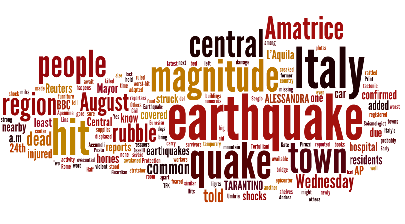 Using Wordle to Teach Main idea - earthquake in Italy article
