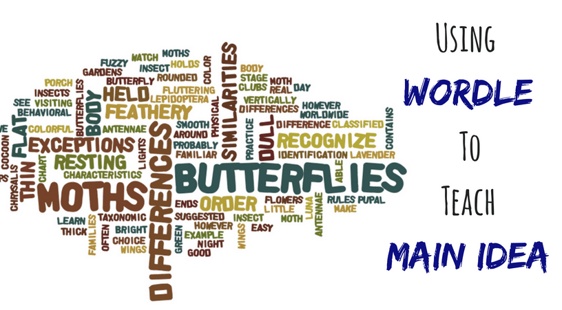 Teach Main Idea Using Wordle: A fun activity that integrates technology for 3rd grade, 4th grade, or 5th grade