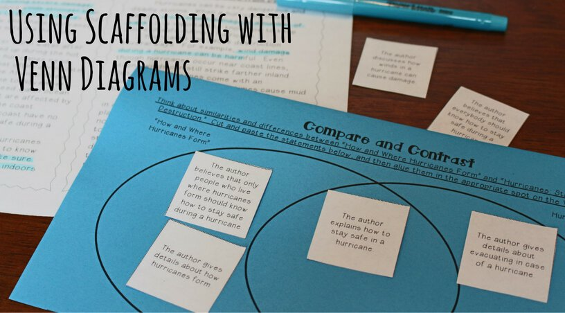 Use scaffolding - a better way to compare and contrast with Venn Diagrams